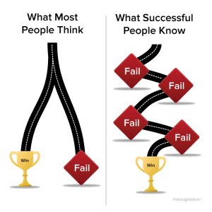 success-fail